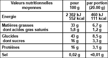 tableau_nutritionnel_granola