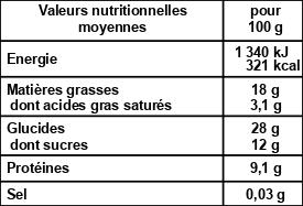 valeurs_nutritionnelles_choco_praline